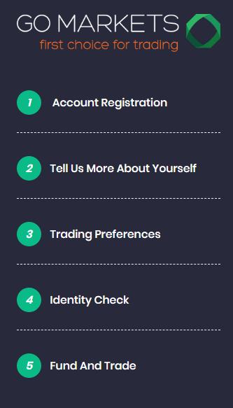 GO Markets Live Account Step -2