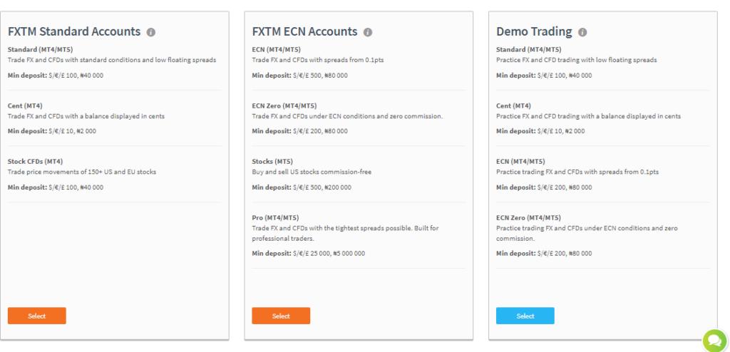 FXTM Demo Step -2